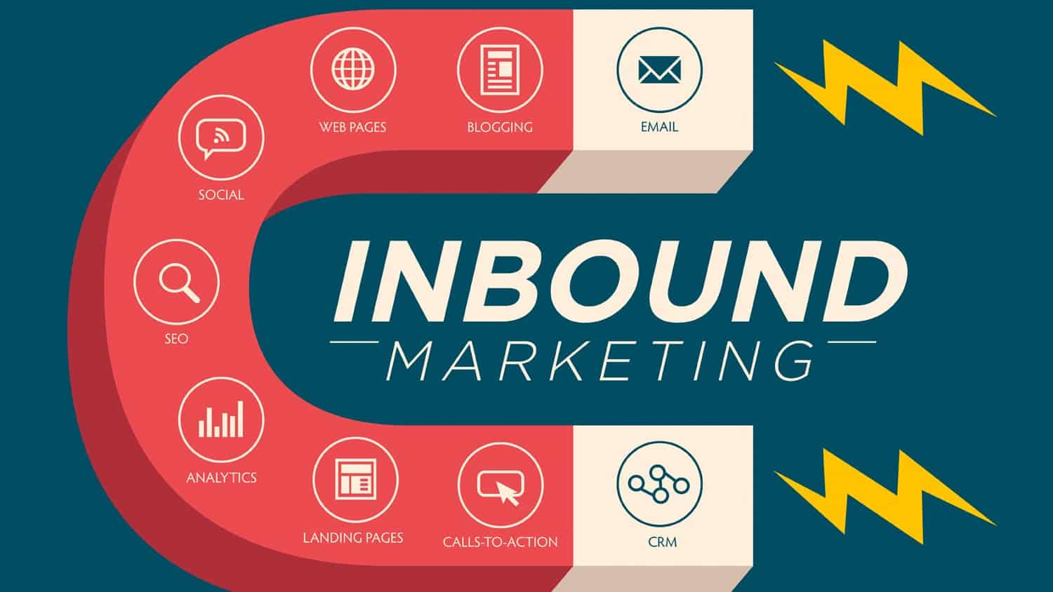 Inbound marketing | ABC Digital | Términos de inbound marketing